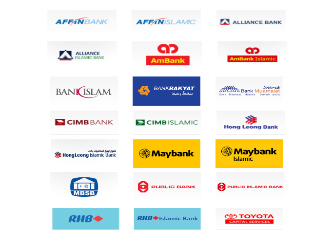 Bank Panel Perodua