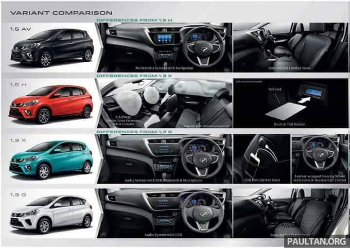 Perodua Myvi Baru, New perodua Myvi, Harga Perodua Myvi Baru, New Perodua Myvi Price, Perodua Myvi, Perodua Myvi Spec